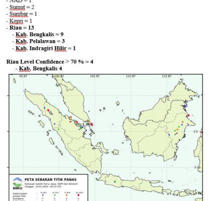 Bengkalis Tidak Pernah Absen 'Sumbang' Titik Panas di Riau